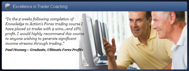 Knowledge to action forex software